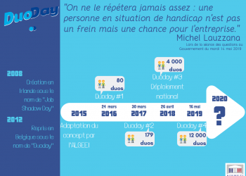 Michel Lauzzana soutient l'inclusion des personnes en situation de handicap sur le marché du travail en participant au Duoday 2019